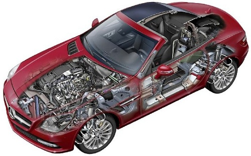 Bmw Repair Shops Auto Repair Llc